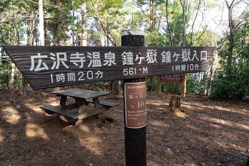 鐘ヶ嶽の山頂看板