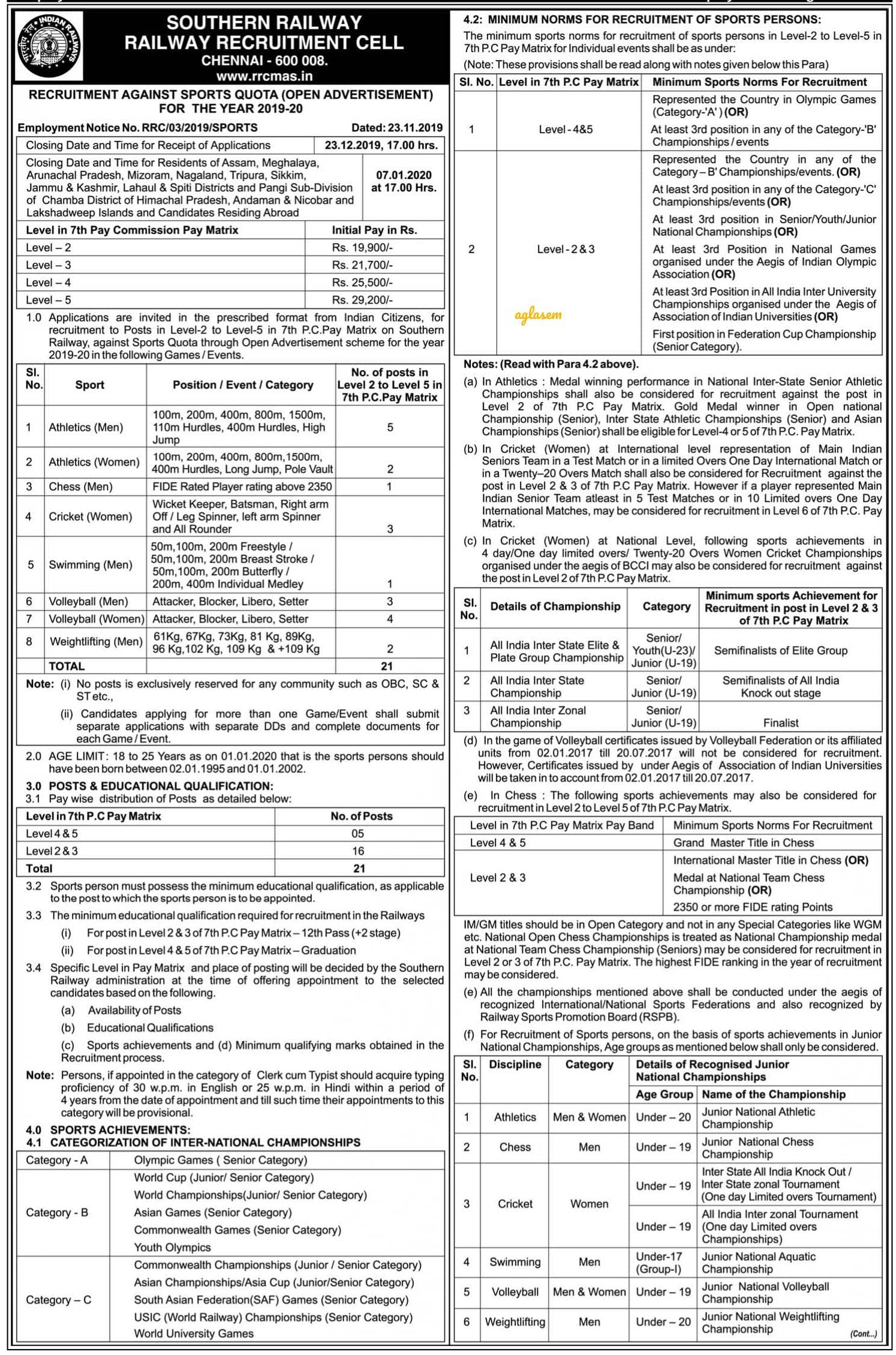 Southern Railway Recruitment 2019 Notification Out; Application Form at rrcmas.in