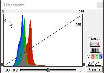 Fitswork_Histogramm-01.jpg