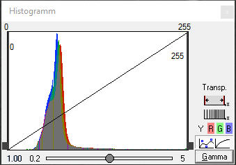 Fitswork_Histogramm-02.jpg