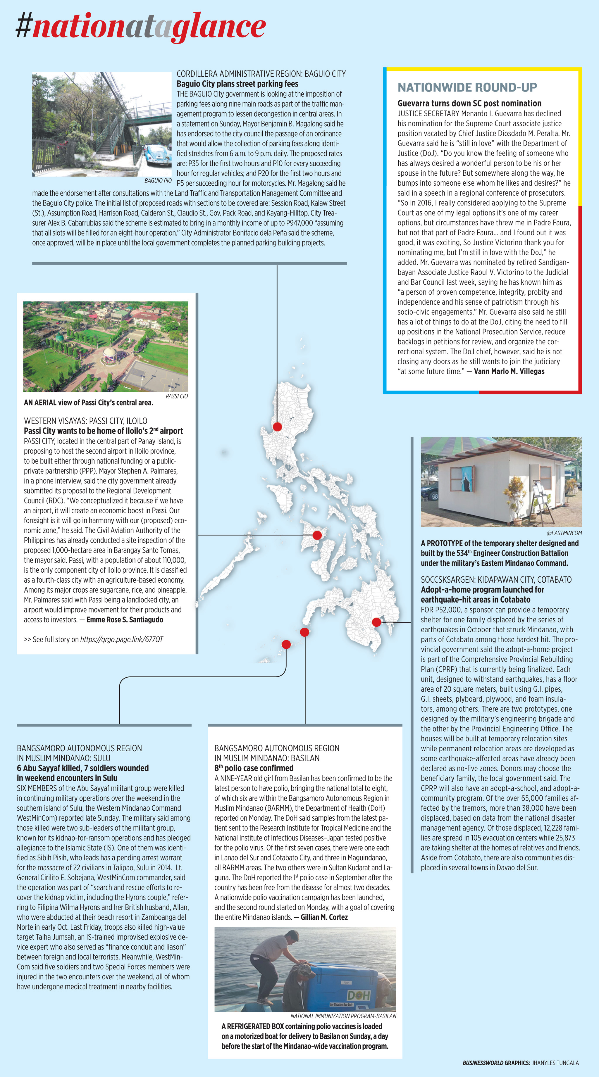 Nation at a Glance — (11/26/19)