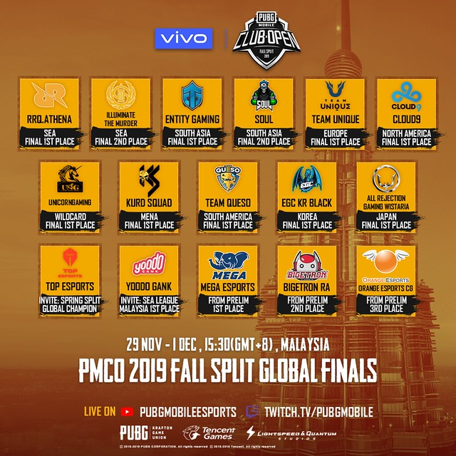 PMCO Fall Split Finals Teams Banner