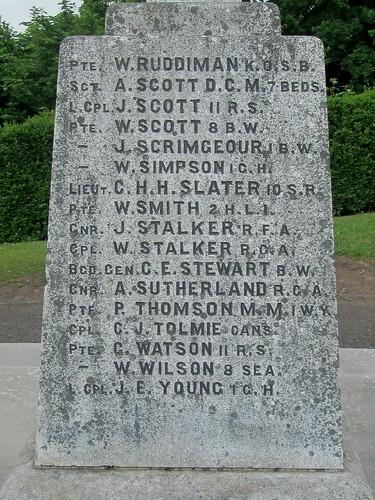 Scone War Memorial Great War Names