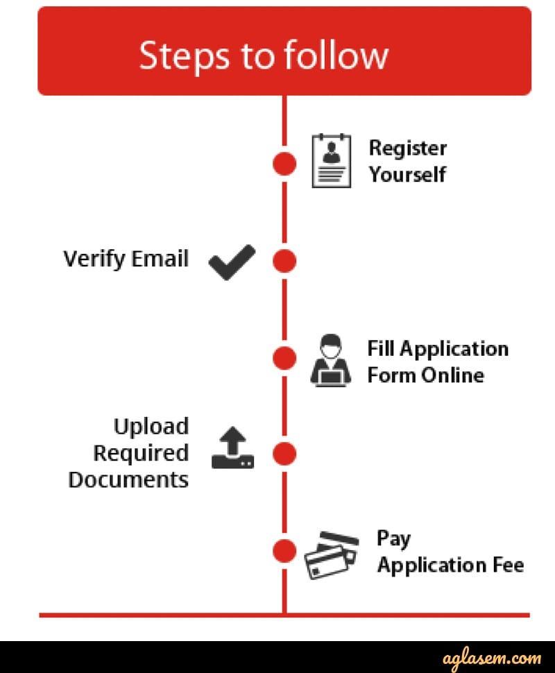 JECRC University Application Form