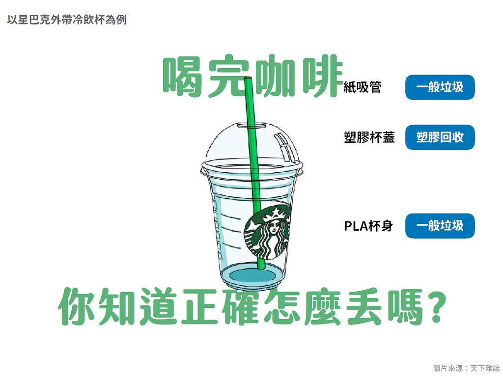 王之揚指出,光是星巴克的杯子就有很多民眾會錯誤回收。RE-THINK提供