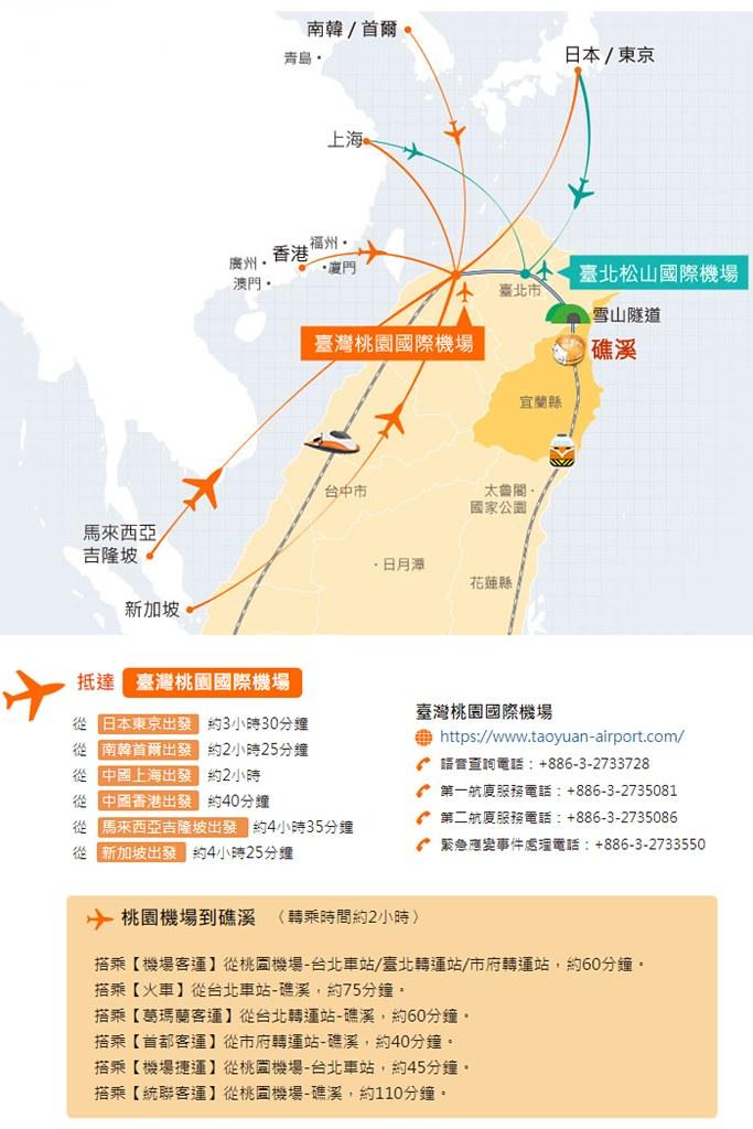 Jiaoxi Tourism Bus Guide 1