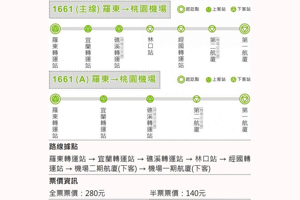 Jiaoxi Tourism Bus Guide 2