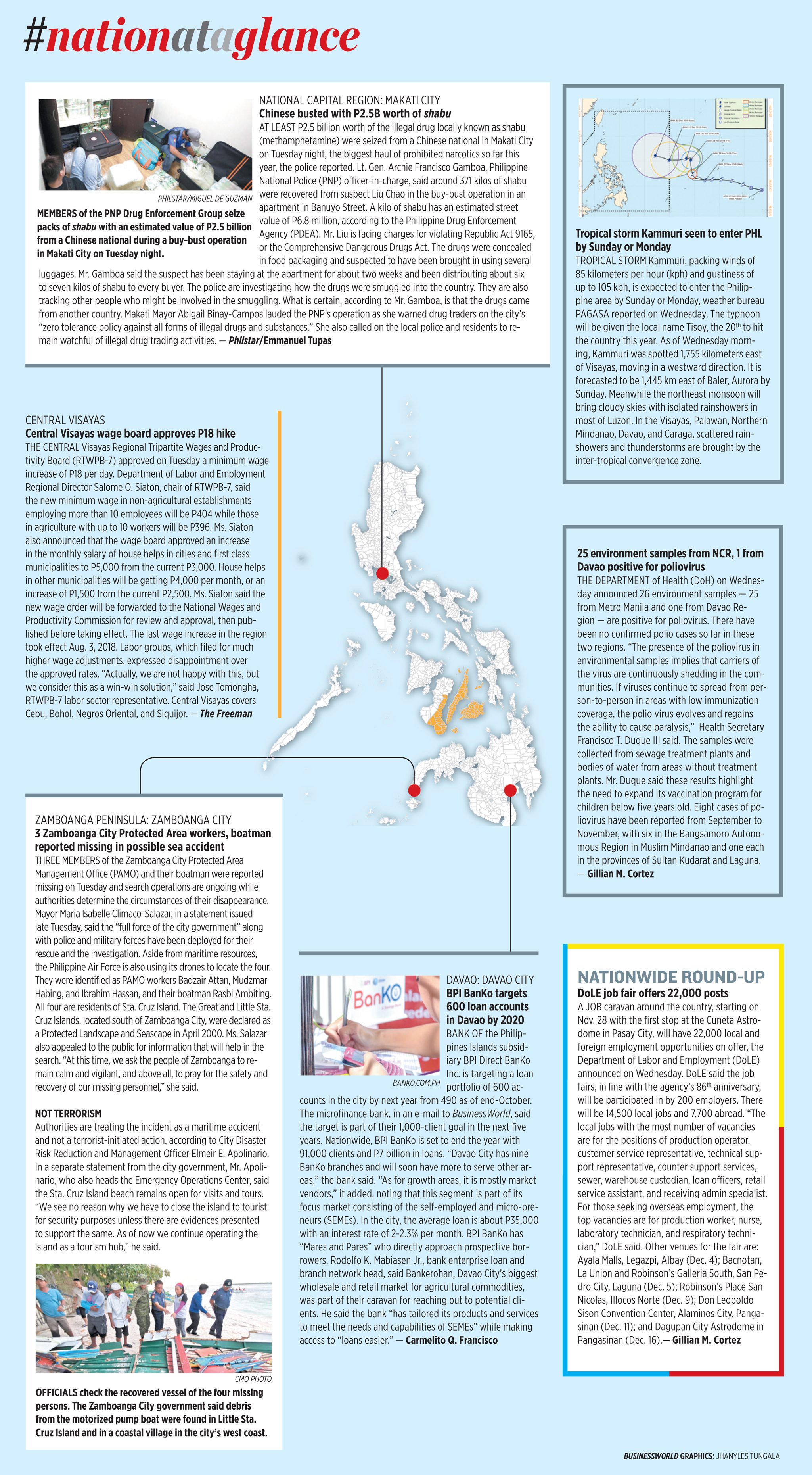 Nation at a Glance — (11/28/19)