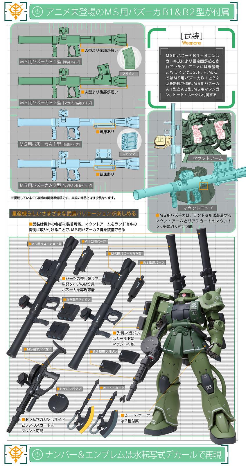 吉翁主力量產機終於現身!G.F.F.METAL COMPOSITE《機動戰士鋼彈 THE ORIGIN》MS-06C「薩克Ⅱ C型」商品情報公開