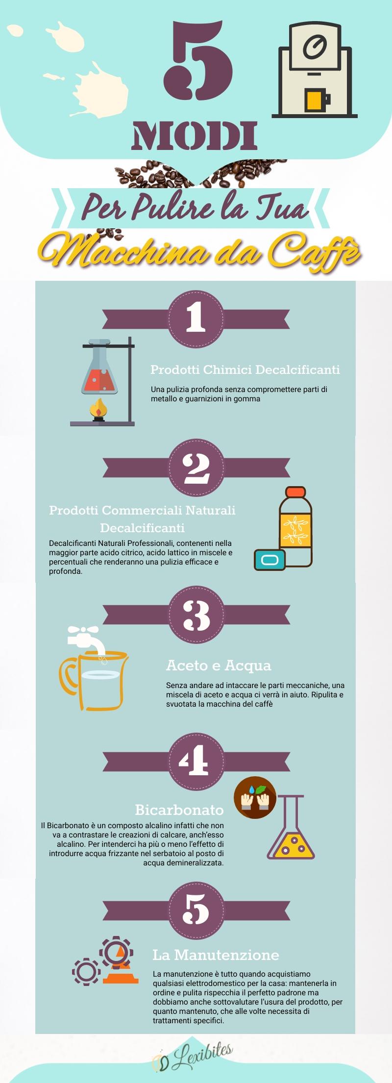 5 Modi Per Pulire la Tua Macchina da Caffè: Prodotti Commerciali o Naturali?