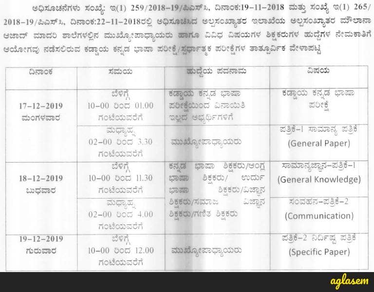 KPSC Moulana Azad Exam Date 2019 announced; Download hall ticket in December