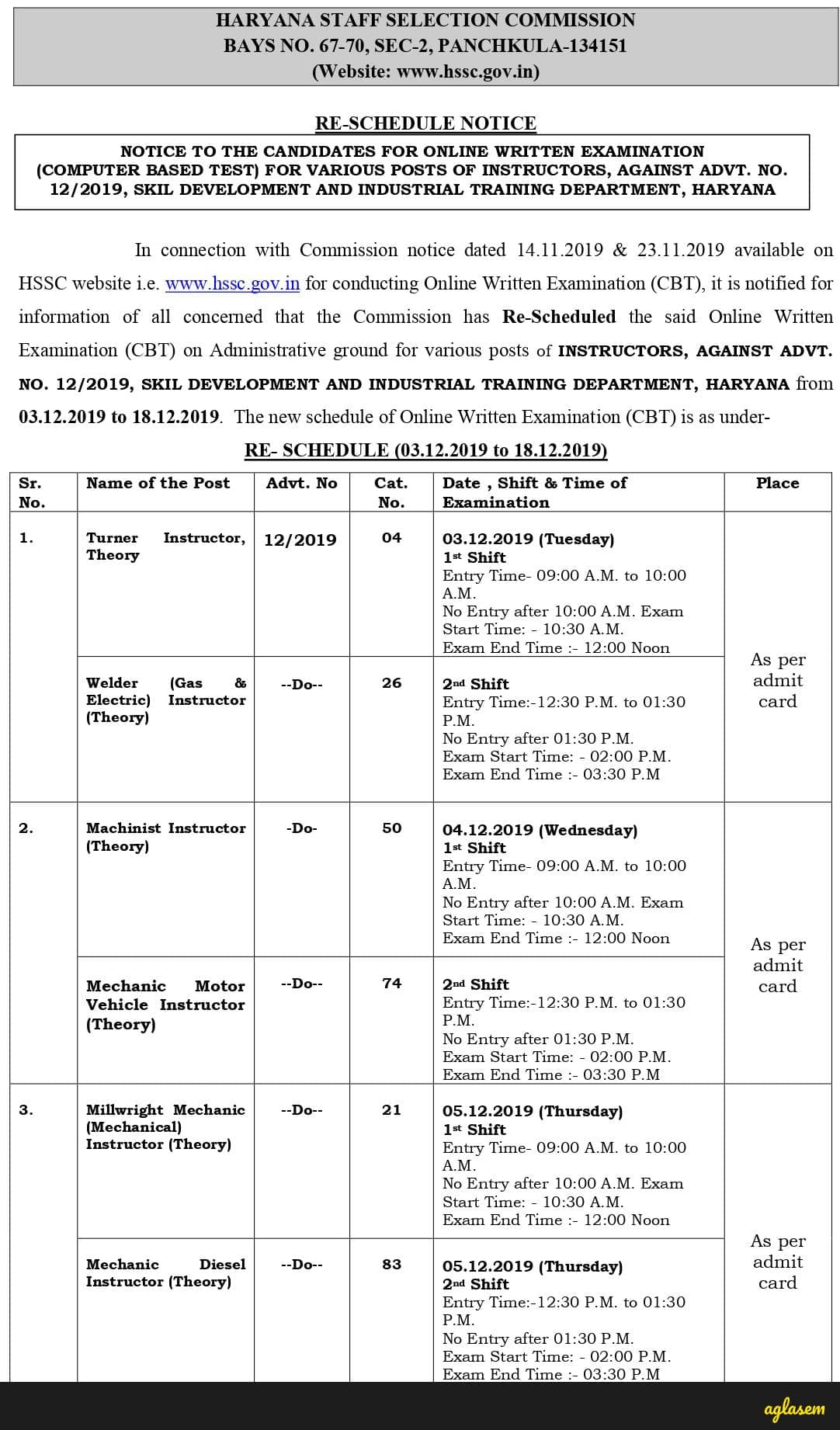 Haryana ITI Instructor 12/2019 exam date revised again; HSSC publishes new schedule