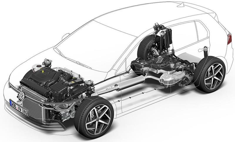 2020-VW-Golf-Mk8-technical-1