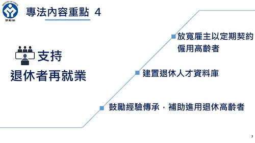中高齡者及高齡者就業促進法簡報內容-07