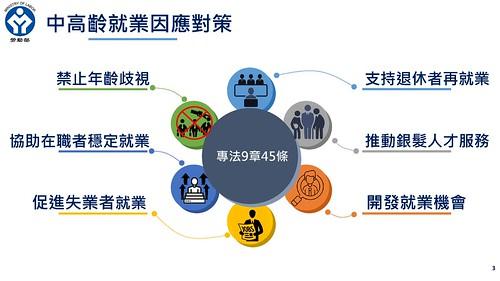 中高齡者及高齡者就業促進法簡報內容-03