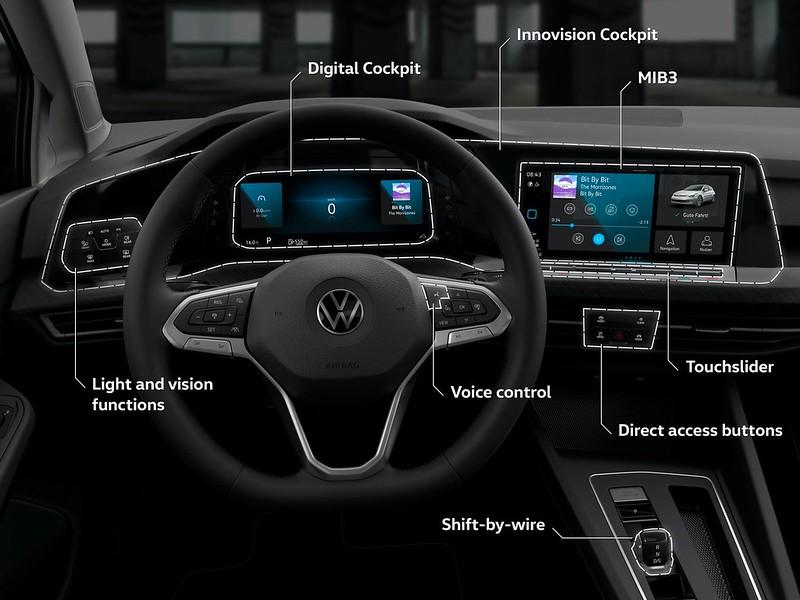 2020-VW-Golf-Mk8-2