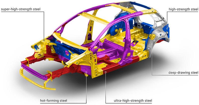 2020-VW-Golf-Mk8-technical-7