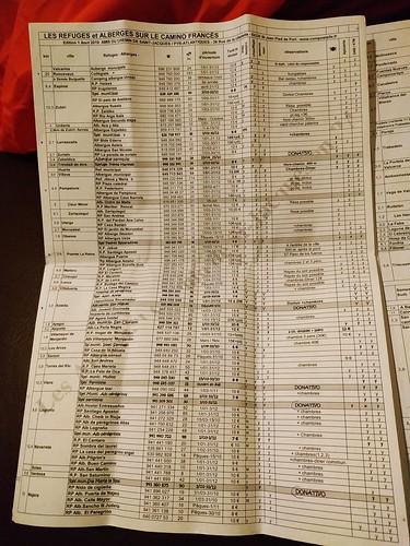 Albergue list