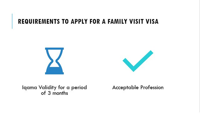 042 How to apply family visit visa in Saudi Arabia 01