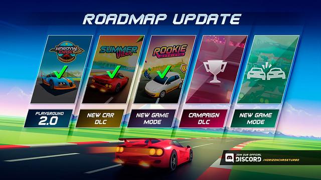Rookie Roadmap