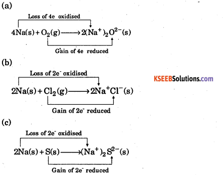 1st PUC Chemistry Question Bank Chapter 8 Redox Reactions - 39