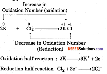 1st PUC Chemistry Question Bank Chapter 8 Redox Reactions - 79