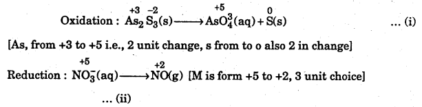 1st PUC Chemistry Question Bank Chapter 8 Redox Reactions - 97