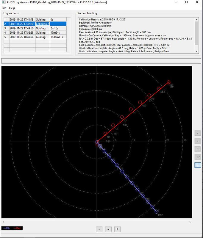 PHD-Kalibrierung Asusbaer