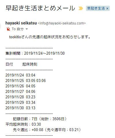 20191201_hayaoki