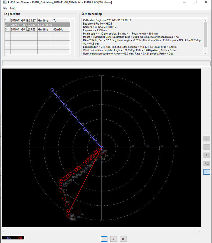 PHD-Kalibrierung Zbox01