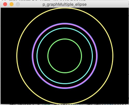 Processing circle