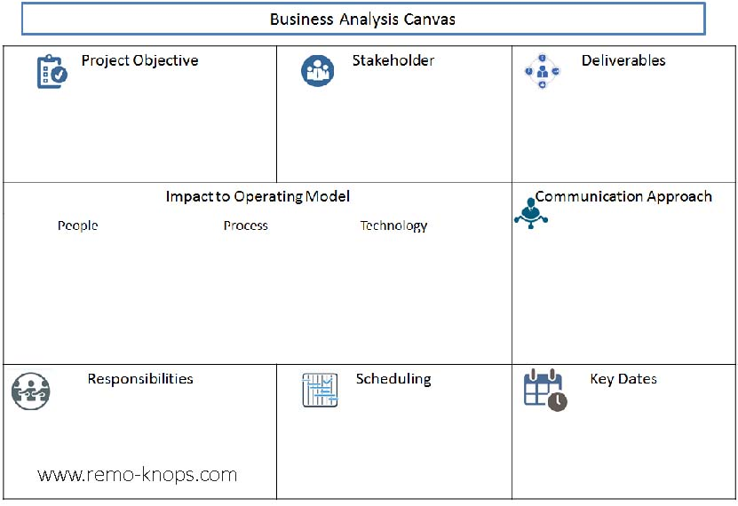 Business Analysis Canvas - Jason Kelly - ascio Consultancy