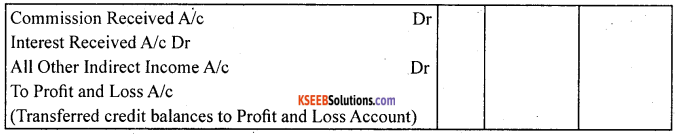 1st PUC Accountancy Question Bank Chapter 9 Financial Statement - I -5