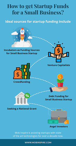 6 Most Effective Sources to Generate Startup Funding