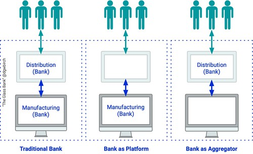 Open Banking Basic Options Updated Colour Picture
