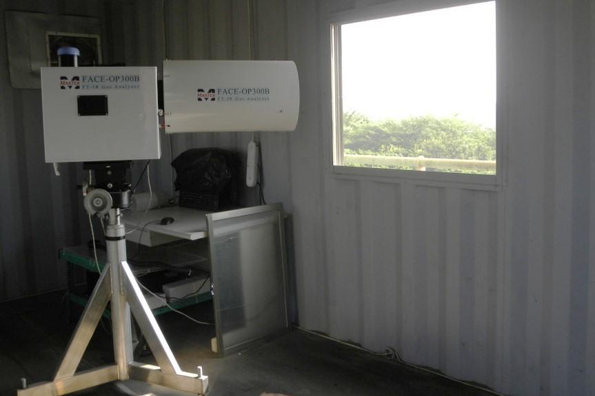 仁大有十幾家石化廠,高雄市環保局僅在楠陽國小設設一座OP-FTIR設備。圖片來源:地球公民基金會