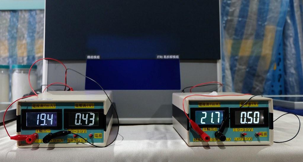 由於膠合材料中添加了紫外光轉換劑,讓紫外光轉換為可發電的藍光,發電量從19.4(左)增加到21.7(右)約增加2%。攝影:陳文姿