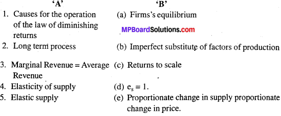 MP Board Class 12th Economics Important Questions Unit 3 producer behaviour and supply -1
