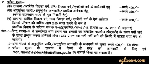 Rajasthan police application fee