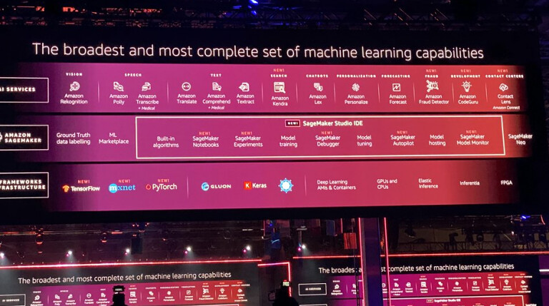 AWS Re: Invent 2019  AI成主角