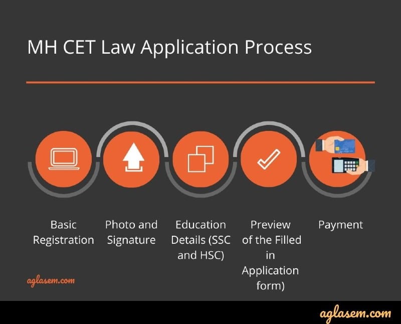 MH CET Law 2020 Application Form (Available) - Apply for LLB 3 year at mahacet.org