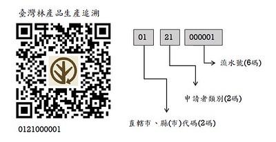 手機掃描就知道木竹材身分!圖片來源:林務局