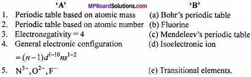 MP Board Class 11th Chemistry Important Questions Chapter 3 Classification of Elements and Periodicity in 1