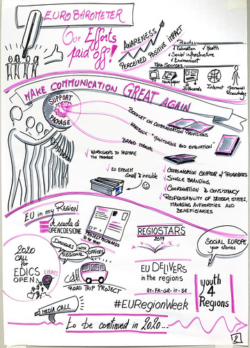Graphic recording of the INFORM-INIO meeting, Ghent, Belgium