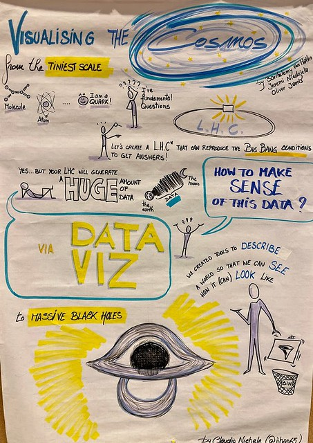 Graphic recording at EUdataviz 2019