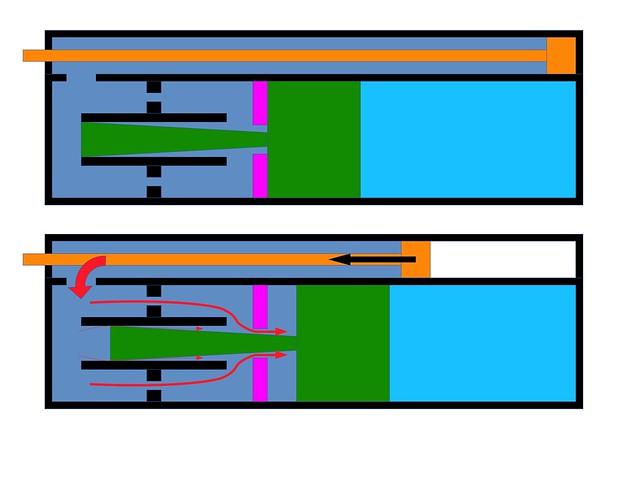 Puteaux Mechanism diagram 1