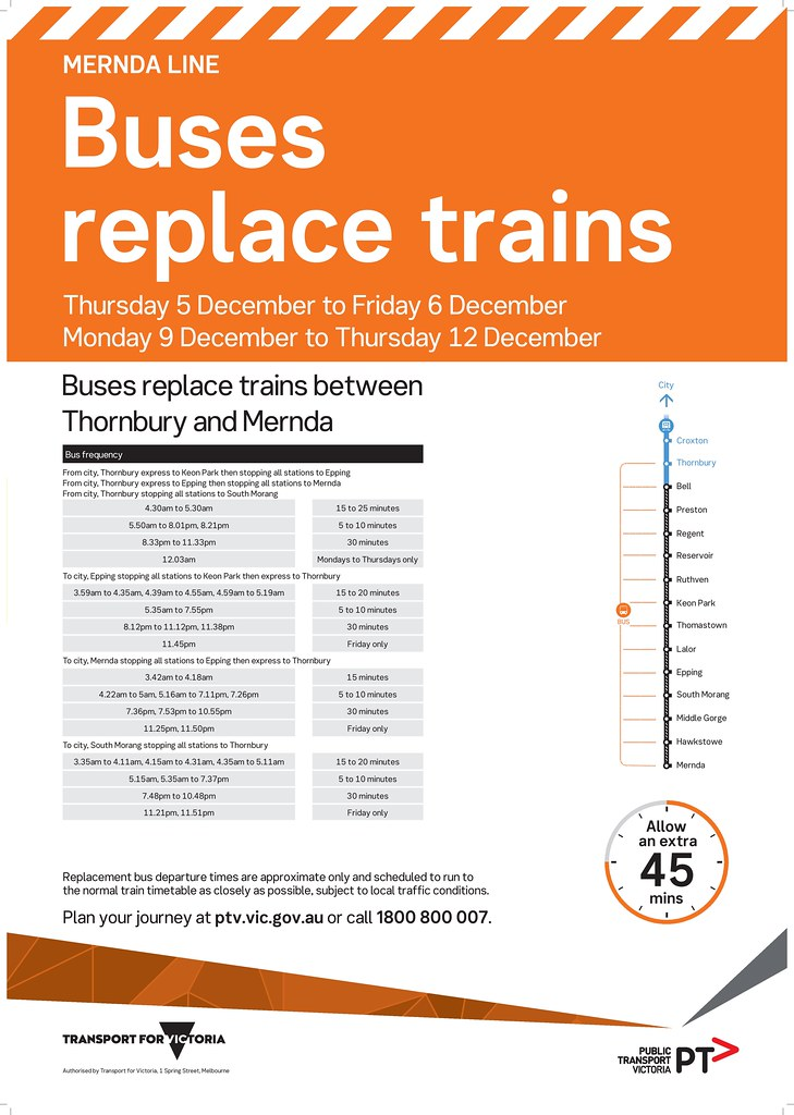 Mernda line - bus replacement frequency poster