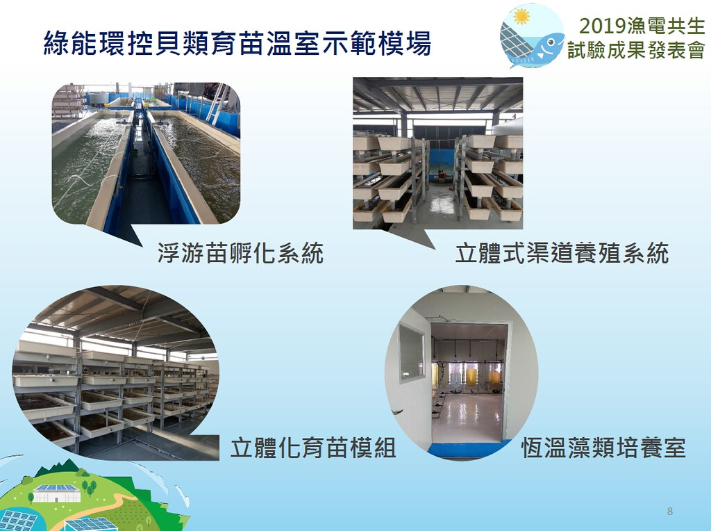 綠能環控貝類育苗溫室示範模場。台灣農業科技資源運籌管理學會提供