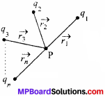 MP Board 12th Physics Chapter 2 Electrostatic Potential and Capacitance Important Questions - 22