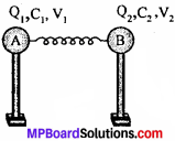 MP Board 12th Physics Chapter 2 Electrostatic Potential and Capacitance Important Questions - 18